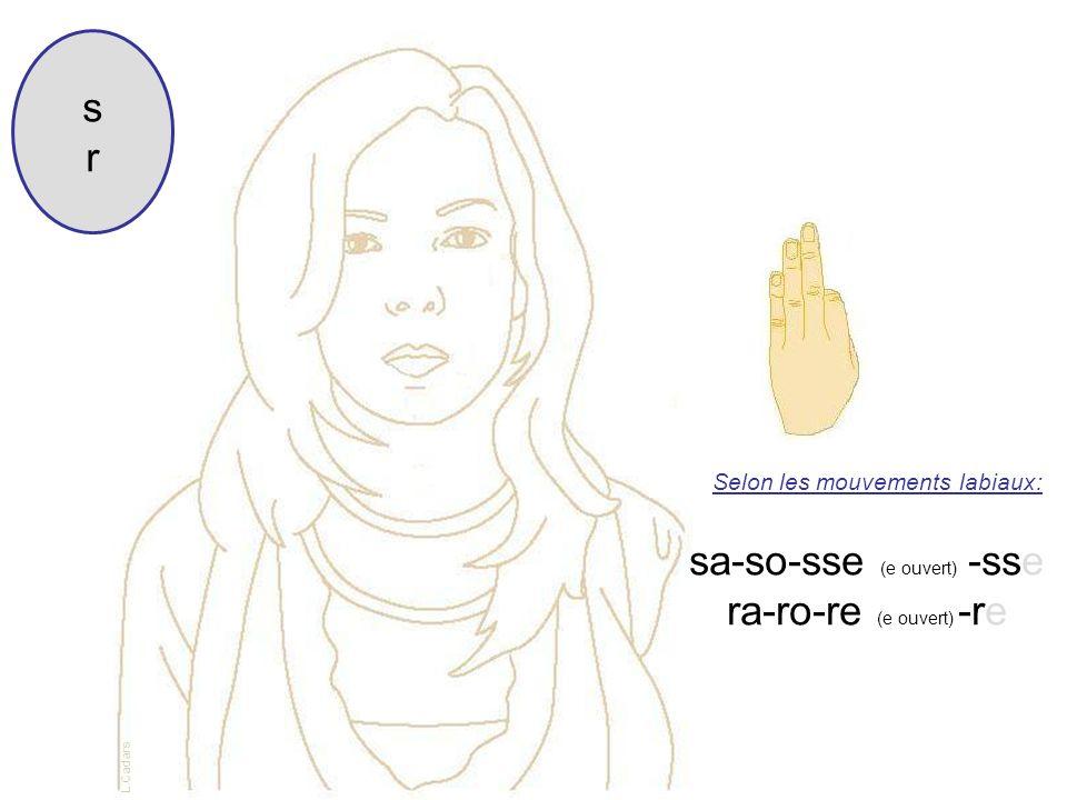 Selon les mouvements labiaux: sa-so-sse (e ouvert) -sse ra-ro-re (e ouvert) -re srsr L.Cadars