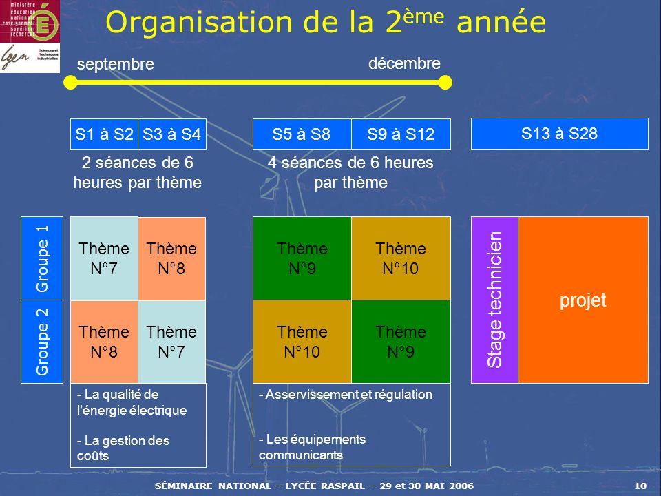 SÉMINAIRE NATIONAL – LYCÉE RASPAIL – 29 et 30 MAI 200610 Organisation de la 2 ème année Thème N°7 S1 à S2 S3 à S4 S5 à S8S9 à S12 Thème N°9 Thème N°10