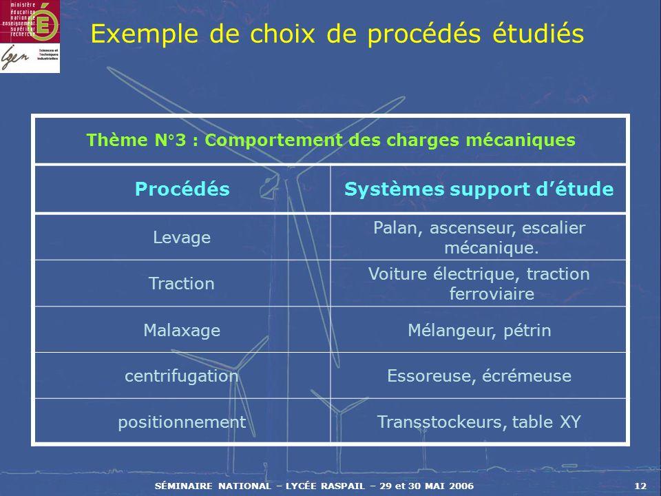 SÉMINAIRE NATIONAL – LYCÉE RASPAIL – 29 et 30 MAI 200612 Exemple de choix de procédés étudiés Thème N°3 : Comportement des charges mécaniques Procédés
