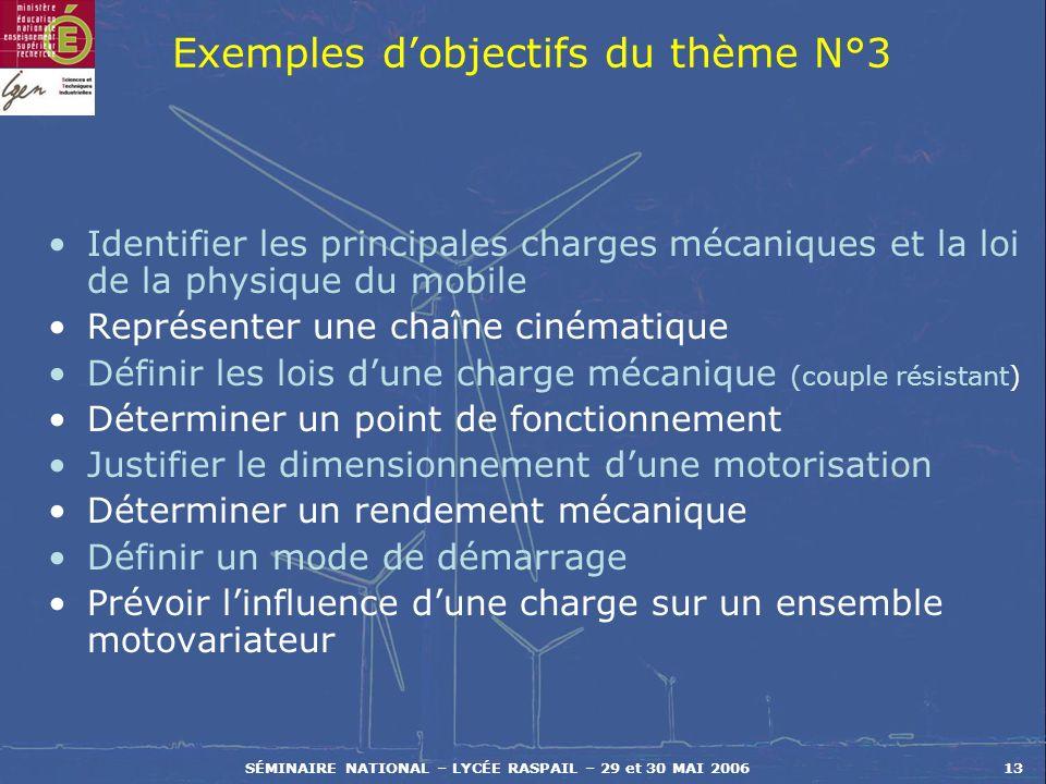 SÉMINAIRE NATIONAL – LYCÉE RASPAIL – 29 et 30 MAI 200613 Exemples dobjectifs du thème N°3 Identifier les principales charges mécaniques et la loi de l