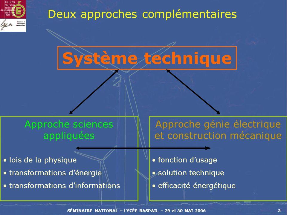 SÉMINAIRE NATIONAL – LYCÉE RASPAIL – 29 et 30 MAI 20063 Deux approches complémentaires Approche sciences appliquées lois de la physique transformation