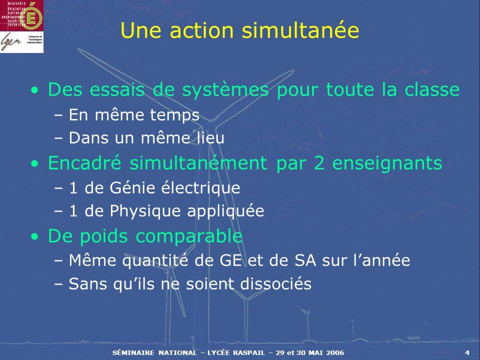 SÉMINAIRE NATIONAL – LYCÉE RASPAIL – 29 et 30 MAI 20064 Une action simultanée Des essais de systèmes pour toute la classe –En même temps –Dans un même