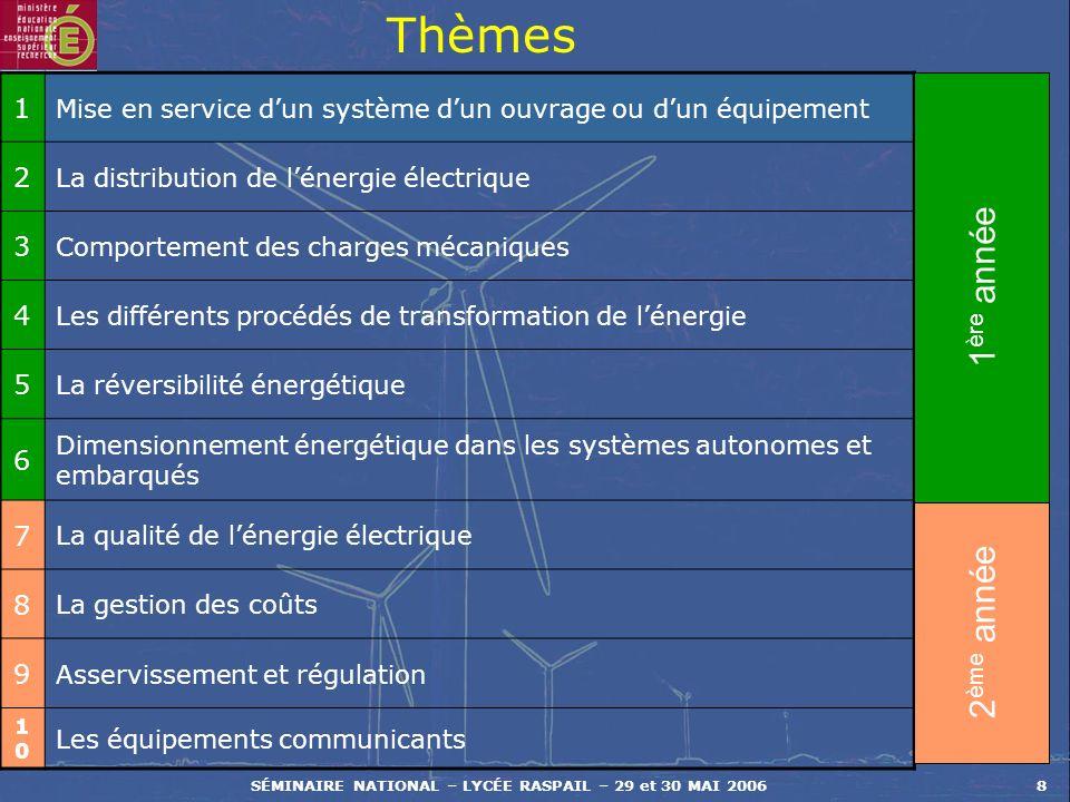 SÉMINAIRE NATIONAL – LYCÉE RASPAIL – 29 et 30 MAI 20068 Thèmes 1 Mise en service dun système dun ouvrage ou dun équipement 2 La distribution de lénerg