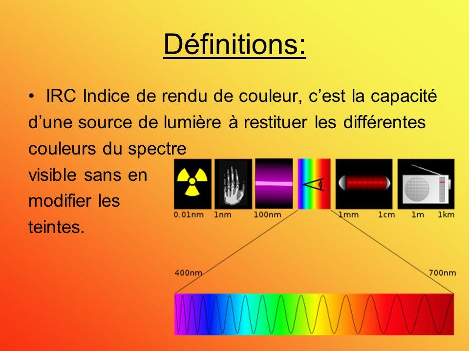 Température de couleur permet de déterminer la température dune source de lumière à partir de sa couleur (en Kelvin).