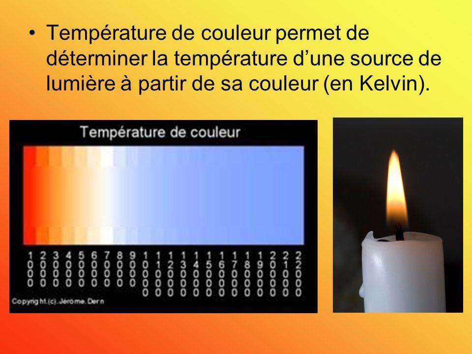 Essais expérimentaux: -Mesure de la température avec le Fluke 61 (sonde de température infra rouge) ou caméra thermographique.