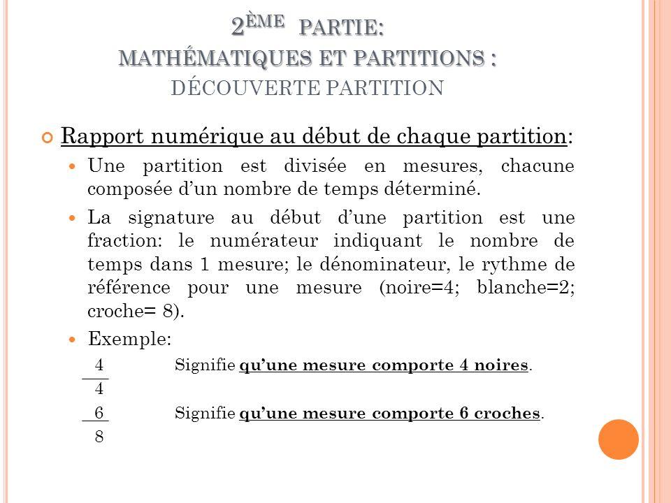 Rapport numérique au début de chaque partition: Une partition est divisée en mesures, chacune composée dun nombre de temps déterminé. La signature au