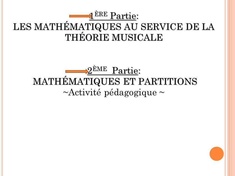 1 ÈRE Partie: LES MATHÉMATIQUES AU SERVICE DE LA THÉORIE MUSICALE 2 ÈME Partie: MATHÉMATIQUES ET PARTITIONS 2 ÈME Partie: MATHÉMATIQUES ET PARTITIONS