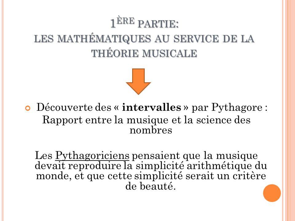 L ES INTERVALLES SELON PYTHAGORE Un intervalle: espace entre 2 sons (exemple donné toujours à partir de « Do ») Voici la gamme, suite de 7 notes de musique Do-Ré-mi-fa-sol-la-si-Do Loctave : intervalle à rapport de fréquence = 2 Do-Ré-mi-fa-sol-la-si-Do 1 2 En mathématiques, les intervalles seraient donc les nombres rationnels compris entre 1 et 2