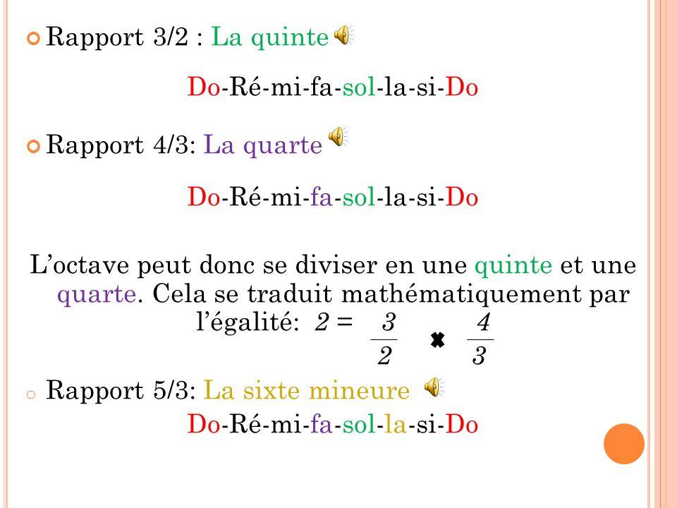 Rapport 3/2 : La quinte Do-Ré-mi-fa-sol-la-si-Do Rapport 4/3: La quarte Do-Ré-mi-fa-sol-la-si-Do Loctave peut donc se diviser en une quinte et une qua