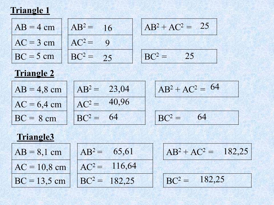 Triangle 1 AB = 4 cmAB 2 =AB 2 + AC 2 = AC = 3 cmAC 2 = BC =BC 2 = Triangle 2 Triangle3 AB = 4,8 cmAB 2 =AB 2 + AC 2 = AC = 6,4 cmAC 2 = BC =BC 2 = AB = 8,1 cmAB 2 =AB 2 + AC 2 = AC = 10,8 cmAC 2 = BC =BC 2 = 5 cm 8 cm 13,5 cm 16 9 25 23,04 40,96 64 65,61 116,64 182,25 25 64 182,25