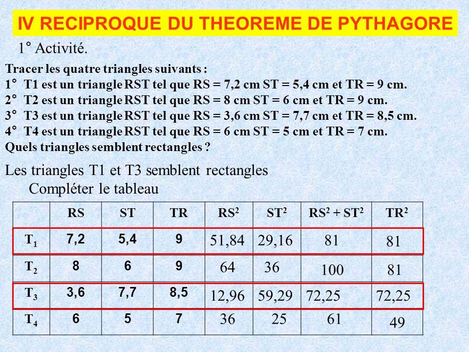 IV RECIPROQUE DU THEOREME DE PYTHAGORE 1° Activité. Tracer les quatre triangles suivants : 1° T1 est un triangle RST tel que RS = 7,2 cm ST = 5,4 cm e