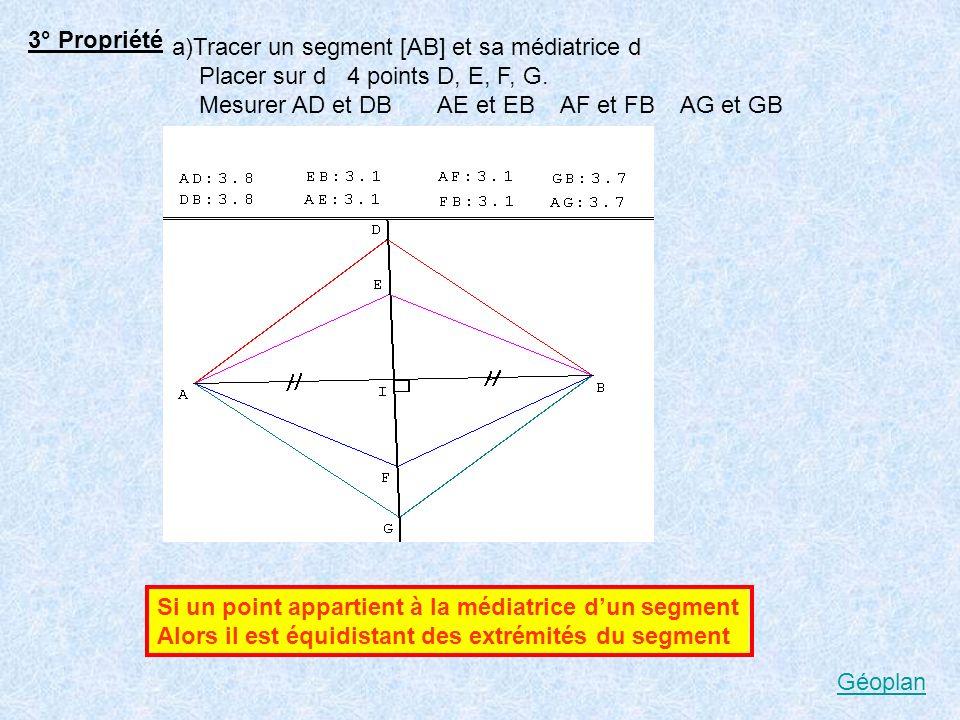 3° Propriété a)Tracer un segment [AB] et sa médiatrice d Placer sur d 4 points D, E, F, G. Mesurer AD et DB AE et EB AF et FB AG et GB Si un point app