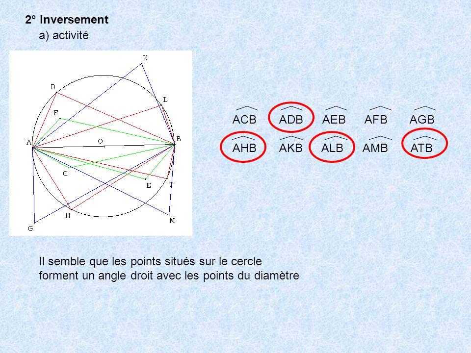 2° Inversement ACB ADB AEB AFB AGB AHB AKB ALB AMB ATB Il semble que les points situés sur le cercle forment un angle droit avec les points du diamètre a) activité