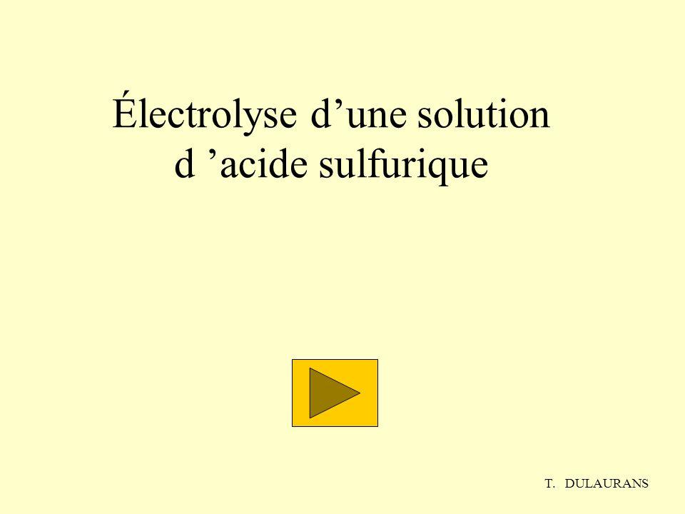 Électrolyse dune solution d acide sulfurique T. DULAURANS