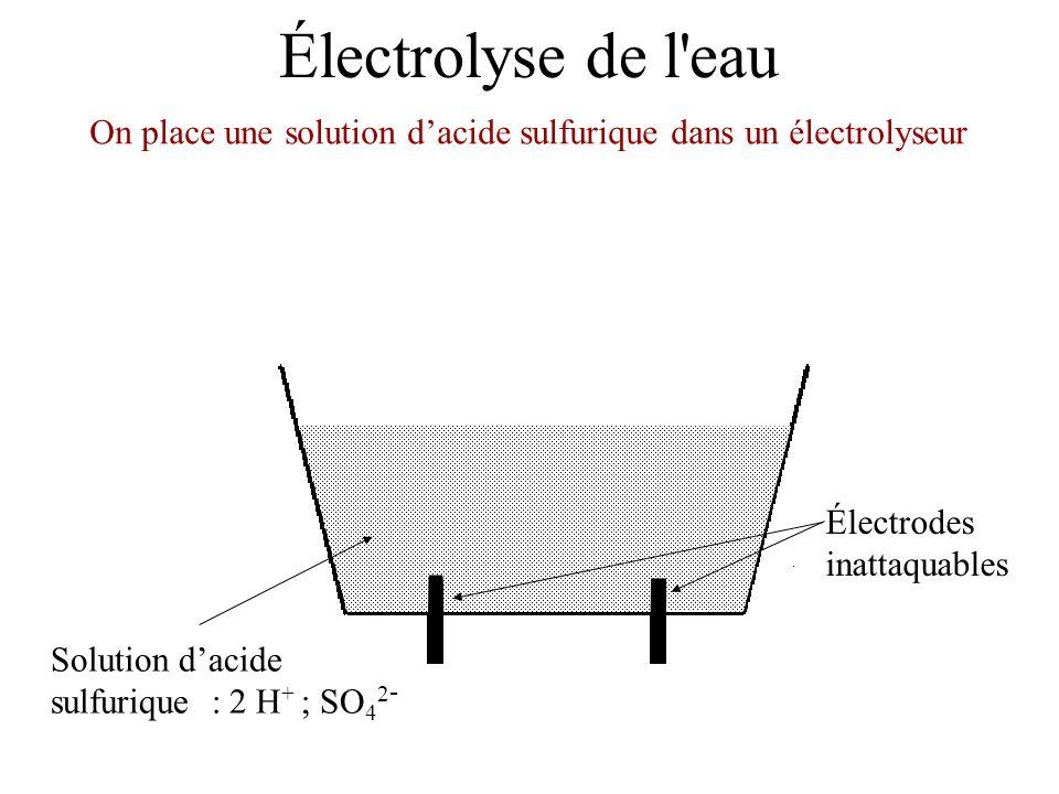 Électrolyse de l'eau Électrodes inattaquables Solution dacide sulfurique : 2 H + ; SO 4 2 - On place une solution dacide sulfurique dans un électrolys
