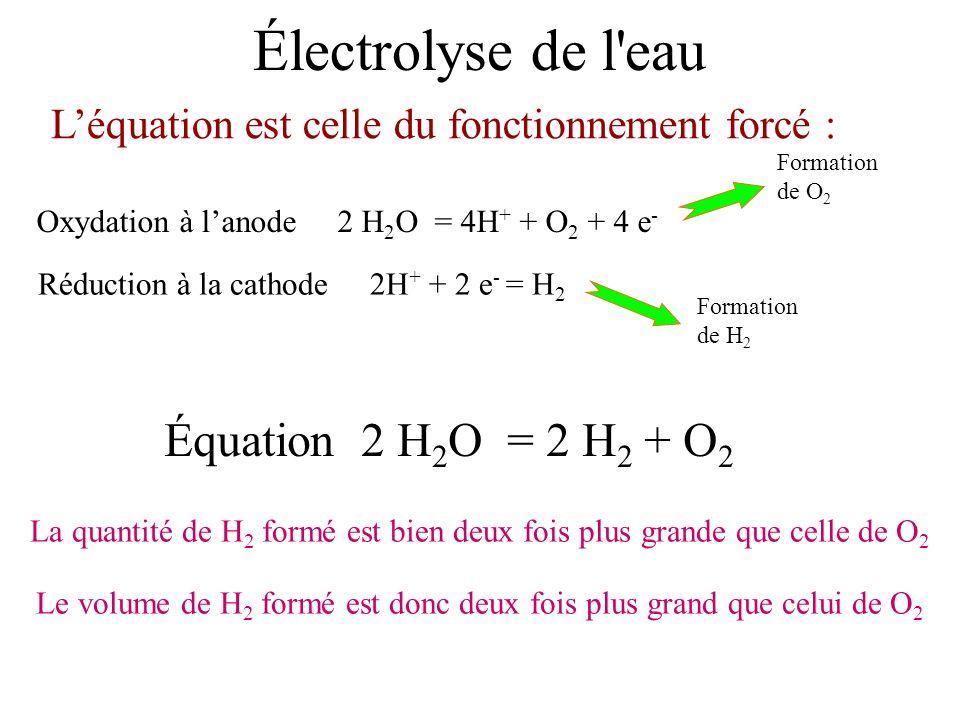 Oxydation à lanode 2 H 2 O = 4H + + O 2 + 4 e - Léquation est celle du fonctionnement forcé : Équation 2 H 2 O = 2 H 2 + O 2 Formation de O 2 Formatio
