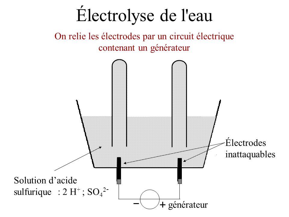 Électrolyse de l'eau Électrodes inattaquables Solution dacide sulfurique : 2 H + ; SO 4 2 - On relie les électrodes par un circuit électrique contenan