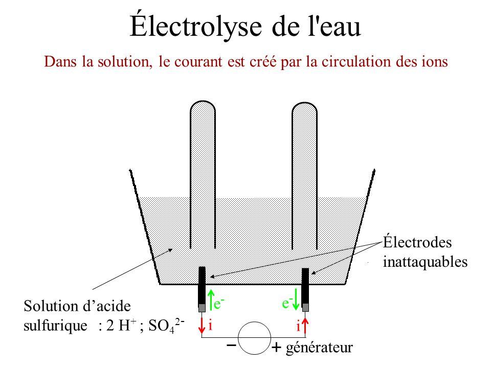 Électrolyse de l'eau Électrodes inattaquables Solution dacide sulfurique : 2 H + ; SO 4 2 - Dans la solution, le courant est créé par la circulation d