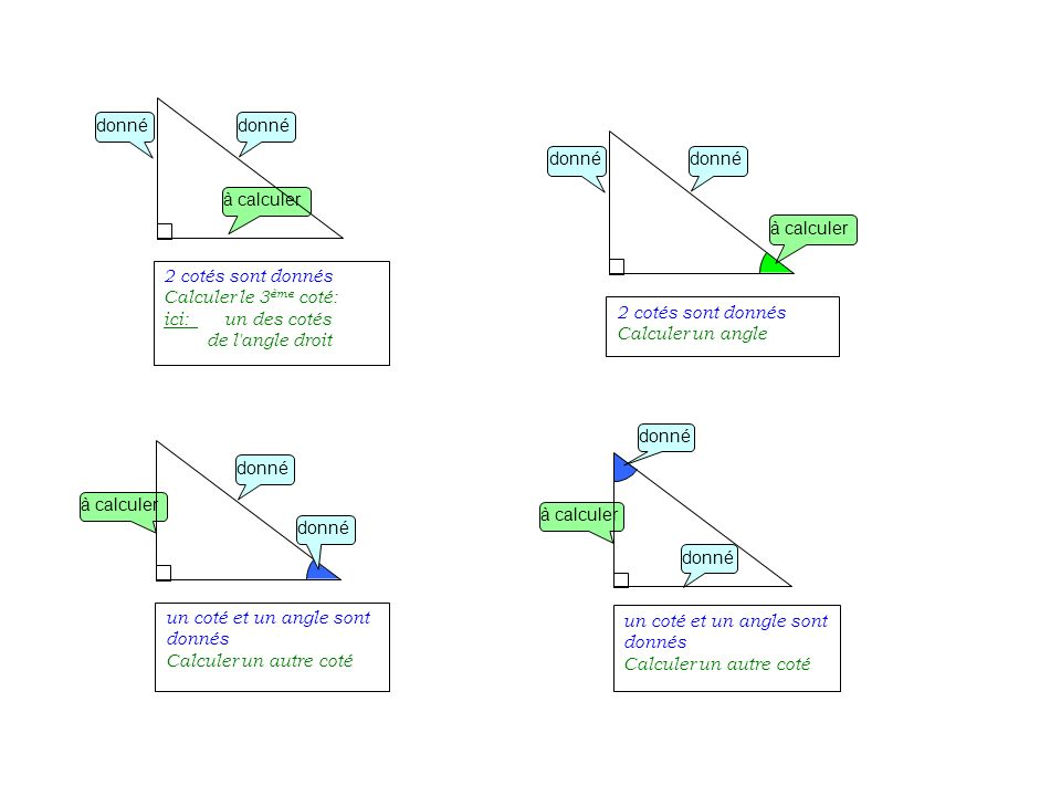 à calculer donné 2 cotés sont donnés Calculer le 3 ème coté: ici: un des cotés de l'angle droit à calculer donné 2 cotés sont donnés Calculer un angle