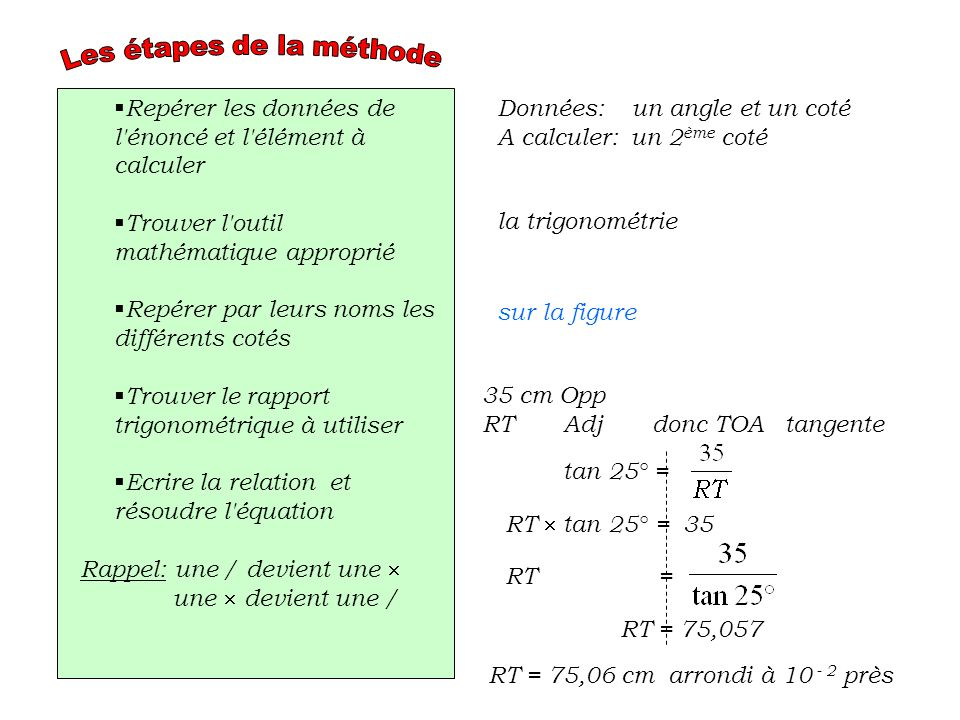 R epérer les données de l'énoncé et l'élément à calculer T rouver l'outil mathématique approprié R epérer par leurs noms les différents cotés T rouver