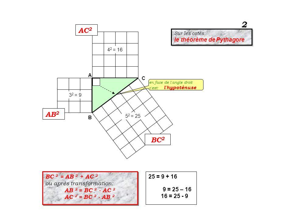 en face de l'angle droit c'est: l'hypoténuse A B C BC 2 AB 2 AC 2 5 2 = 25 3 2 = 9 4 2 = 16 BC 2 = AB 2 + AC 2 ou après transformation: AB 2 = BC 2 -