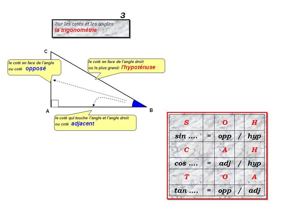 opposé l hypoténuse adjacent B A C la disposition des cotés opposé et adjacent dépend de l angle utilisé dans les calculs opposé adjacent ATTENTION: ATTENTION: Toujours au même endroit