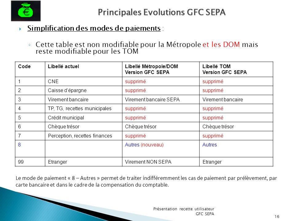 Simplification des modes de paiements : Cette table est non modifiable pour la Métropole et les DOM mais reste modifiable pour les TOM CodeLibellé act
