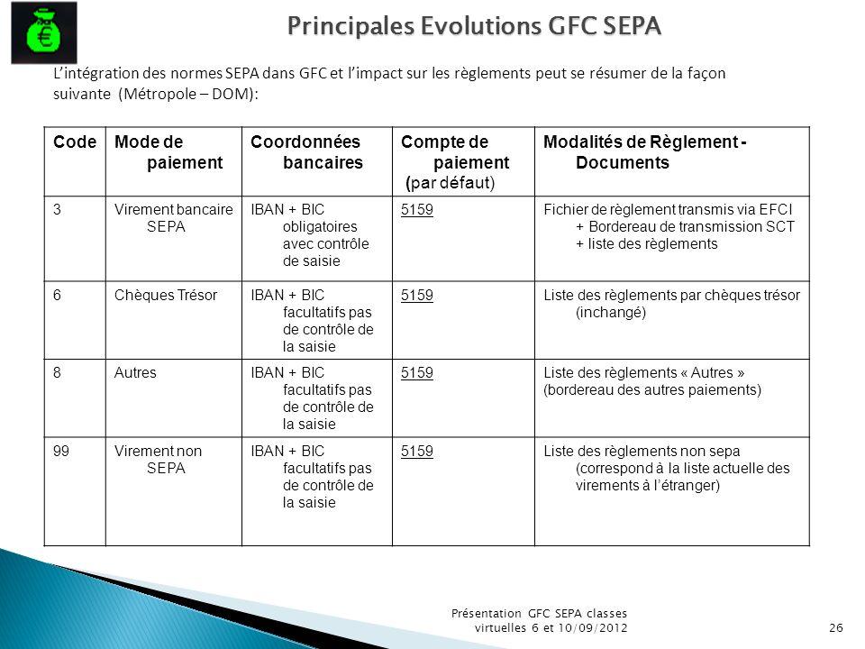 Présentation GFC SEPA classes virtuelles 6 et 10/09/201226 Lintégration des normes SEPA dans GFC et limpact sur les règlements peut se résumer de la f