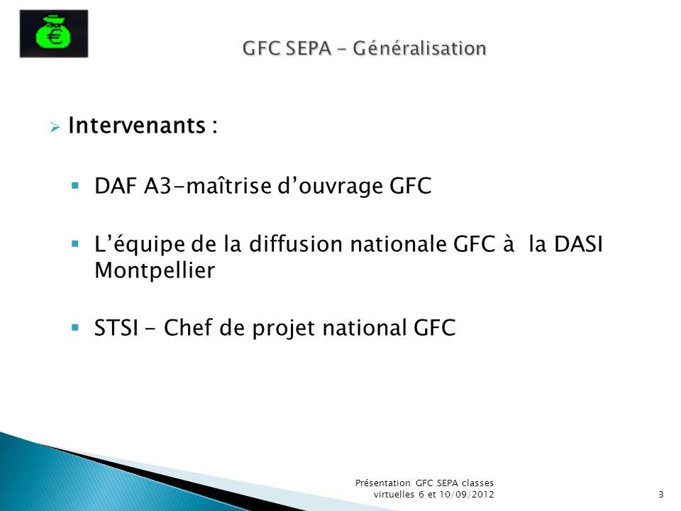Intervenants : DAF A3-maîtrise douvrage GFC Léquipe de la diffusion nationale GFC à la DASI.Montpellier STSI - Chef de projet national GFC 3 Présentat