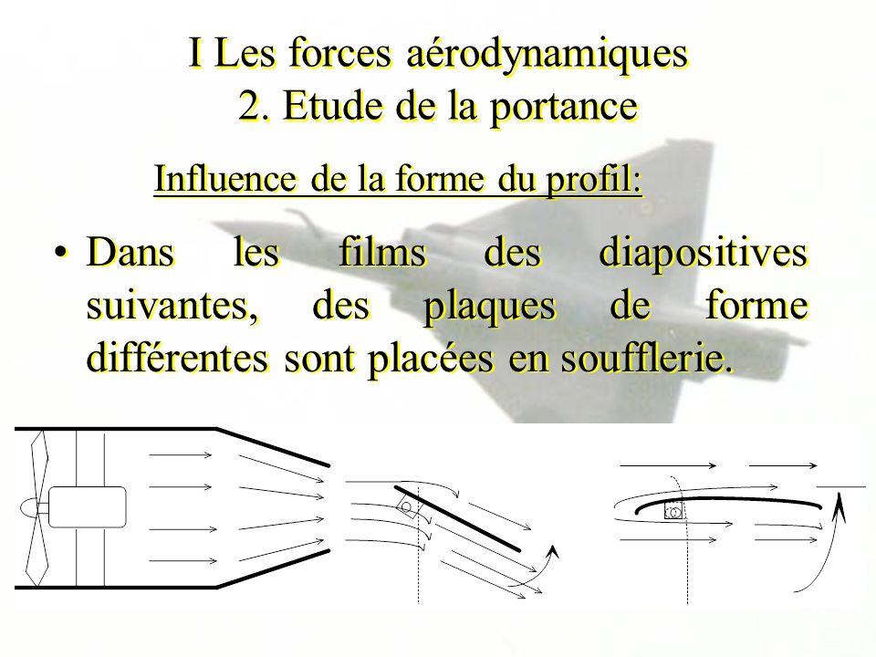 I Les forces aérodynamiques 2. Etude de la portance Influence de la forme du profil: Dans les films des diapositives suivantes, des plaques de forme d