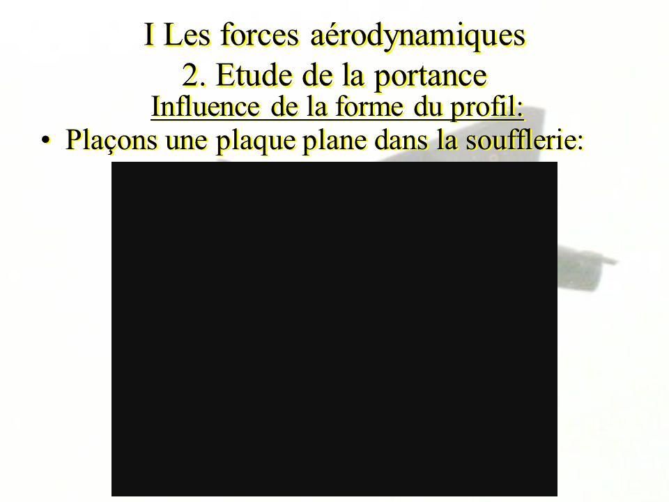 I Les forces aérodynamiques 2. Etude de la portance Influence de la forme du profil: Plaçons une plaque plane dans la soufflerie: