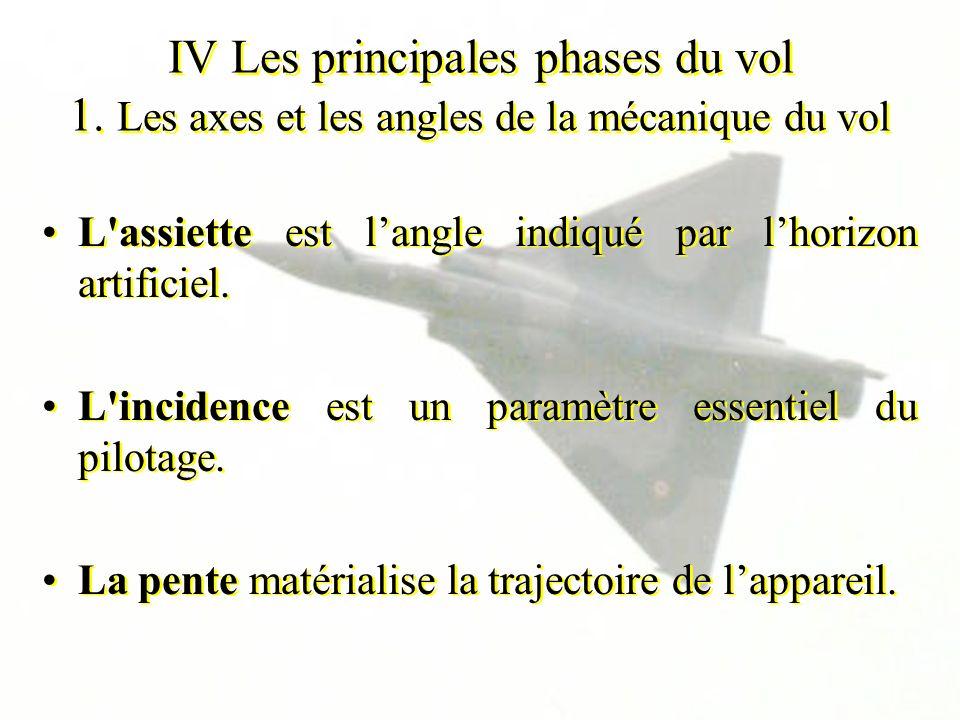 IV Les principales phases du vol 1. Les axes et les angles de la mécanique du vol L'assiette est langle indiqué par lhorizon artificiel. L'incidence e