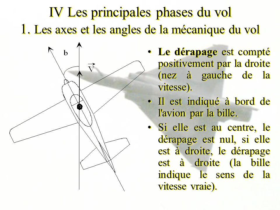 IV Les principales phases du vol 1. Les axes et les angles de la mécanique du vol Le dérapage est compté positivement par la droite (nez à gauche de l