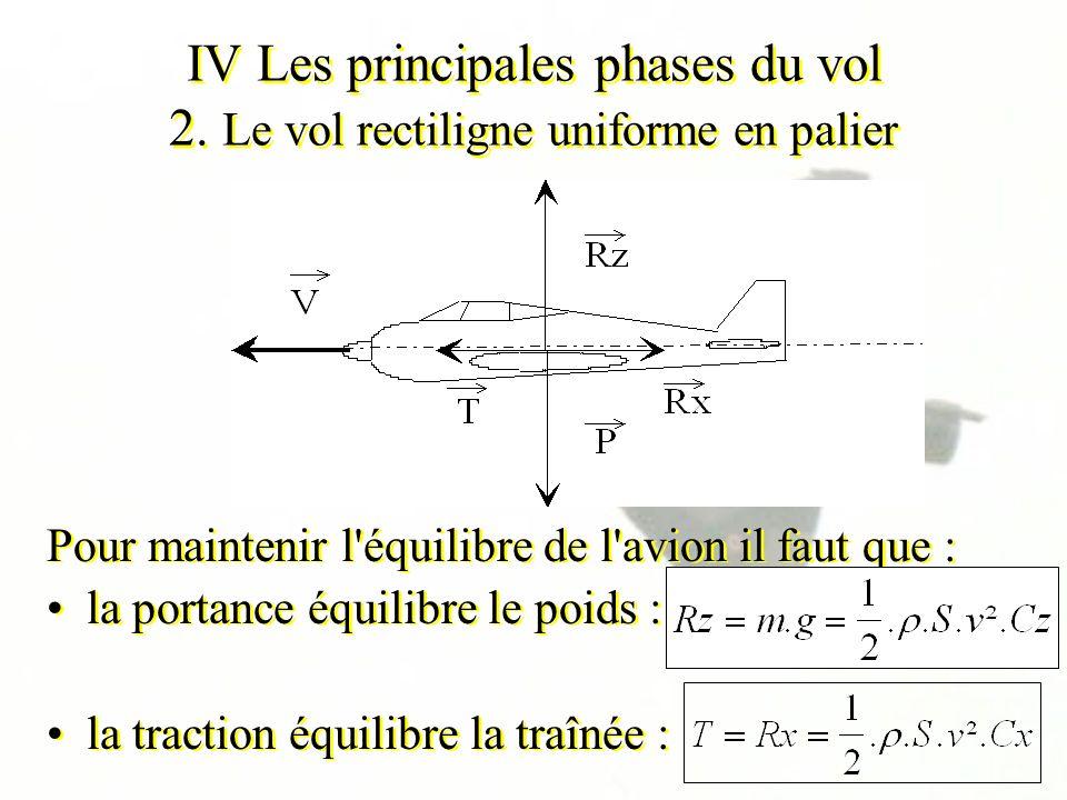 IV Les principales phases du vol 2. Le vol rectiligne uniforme en palier Pour maintenir l'équilibre de l'avion il faut que : la portance équilibre le