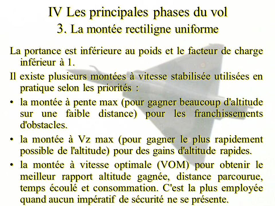 IV Les principales phases du vol 3. La montée rectiligne uniforme La portance est inférieure au poids et le facteur de charge inférieur à 1. Il existe