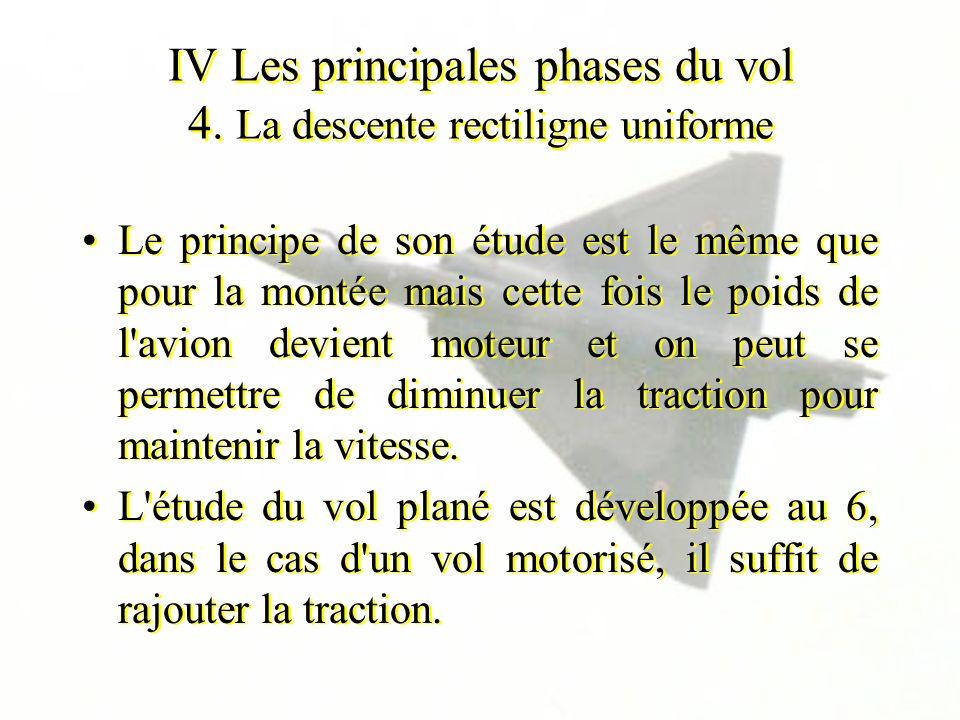 IV Les principales phases du vol 4. La descente rectiligne uniforme Le principe de son étude est le même que pour la montée mais cette fois le poids d