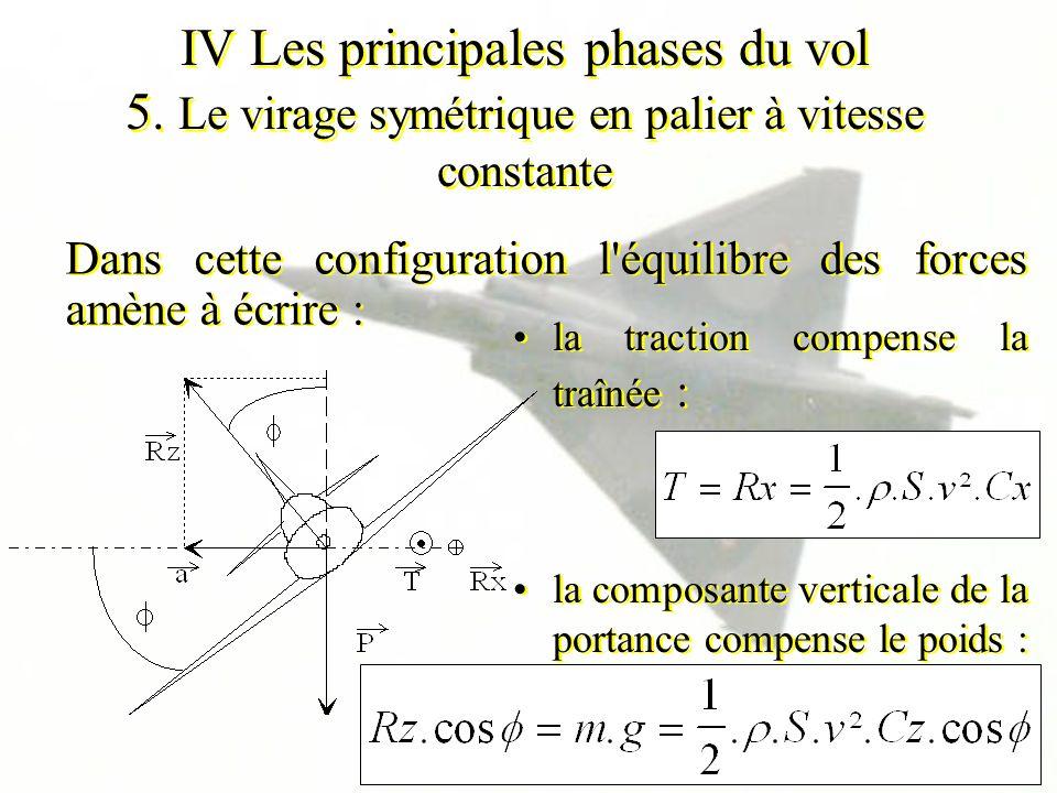 IV Les principales phases du vol 5. Le virage symétrique en palier à vitesse constante la traction compense la traînée : la composante verticale de la