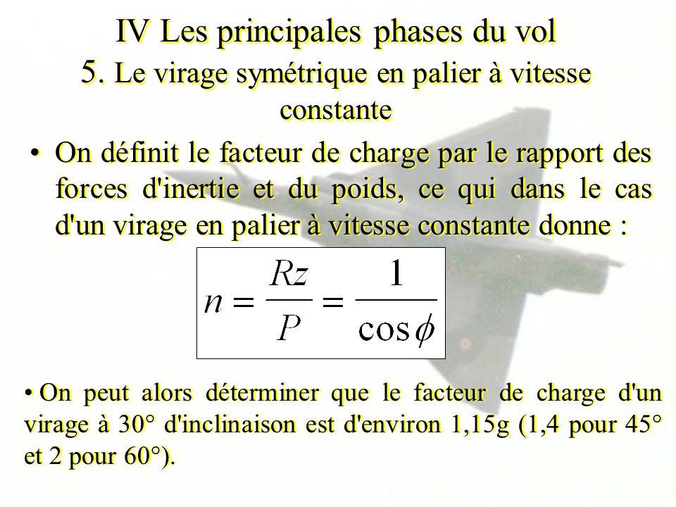 IV Les principales phases du vol 5. Le virage symétrique en palier à vitesse constante On définit le facteur de charge par le rapport des forces d'ine