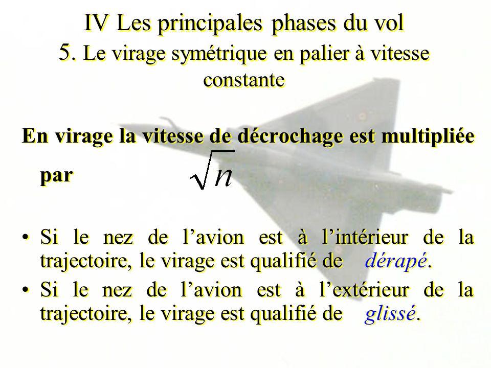 IV Les principales phases du vol 5. Le virage symétrique en palier à vitesse constante En virage la vitesse de décrochage est multipliée par Si le nez