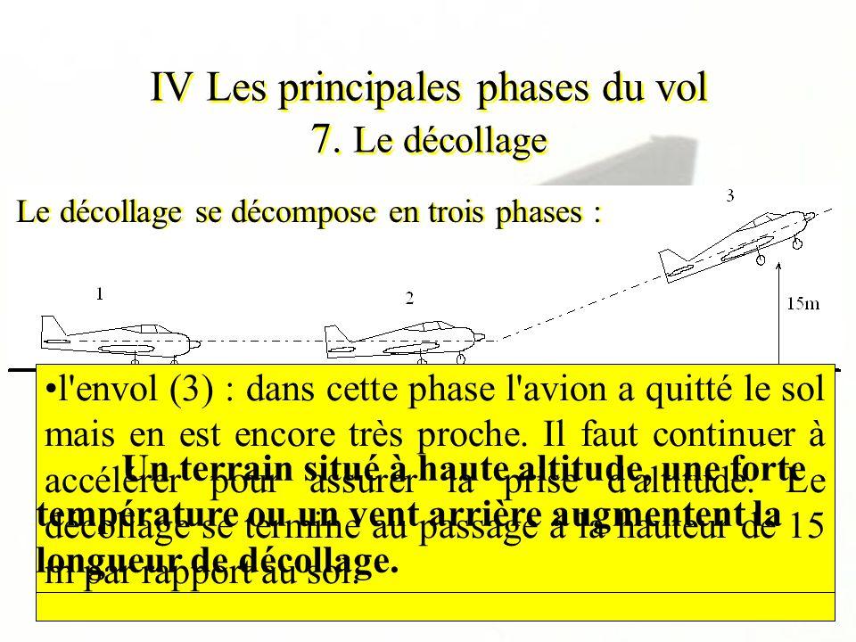 IV Les principales phases du vol 7. Le décollage Le décollage se décompose en trois phases : le roulement (1) : pendant cette phase l'avion accélère s