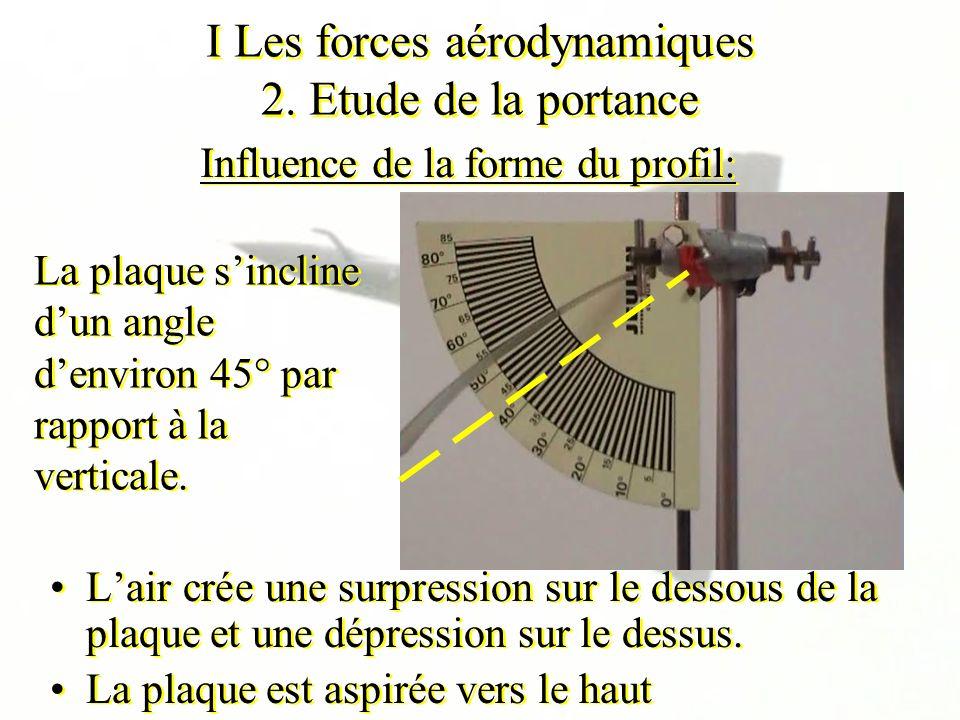 I Les forces aérodynamiques 2. Etude de la portance Influence de la forme du profil: Lair crée une surpression sur le dessous de la plaque et une dépr