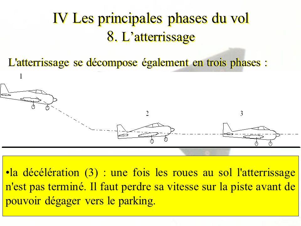 IV Les principales phases du vol 8. Latterrissage L'atterrissage se décompose également en trois phases : la finale (1) : l'avion descend sur une pent