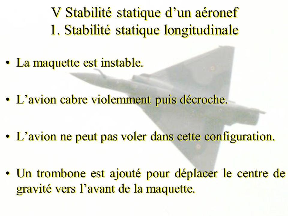V Stabilité statique dun aéronef 1. Stabilité statique longitudinale La maquette est instable. Lavion cabre violemment puis décroche. Lavion ne peut p