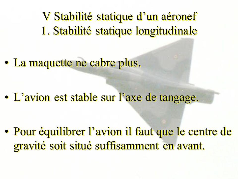 V Stabilité statique dun aéronef 1. Stabilité statique longitudinale La maquette ne cabre plus. Lavion est stable sur laxe de tangage. Pour équilibrer