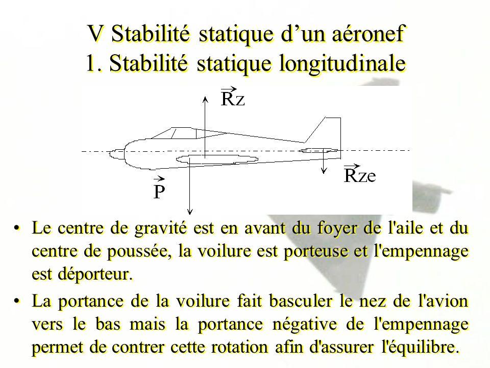 V Stabilité statique dun aéronef 1. Stabilité statique longitudinale Le centre de gravité est en avant du foyer de l'aile et du centre de poussée, la