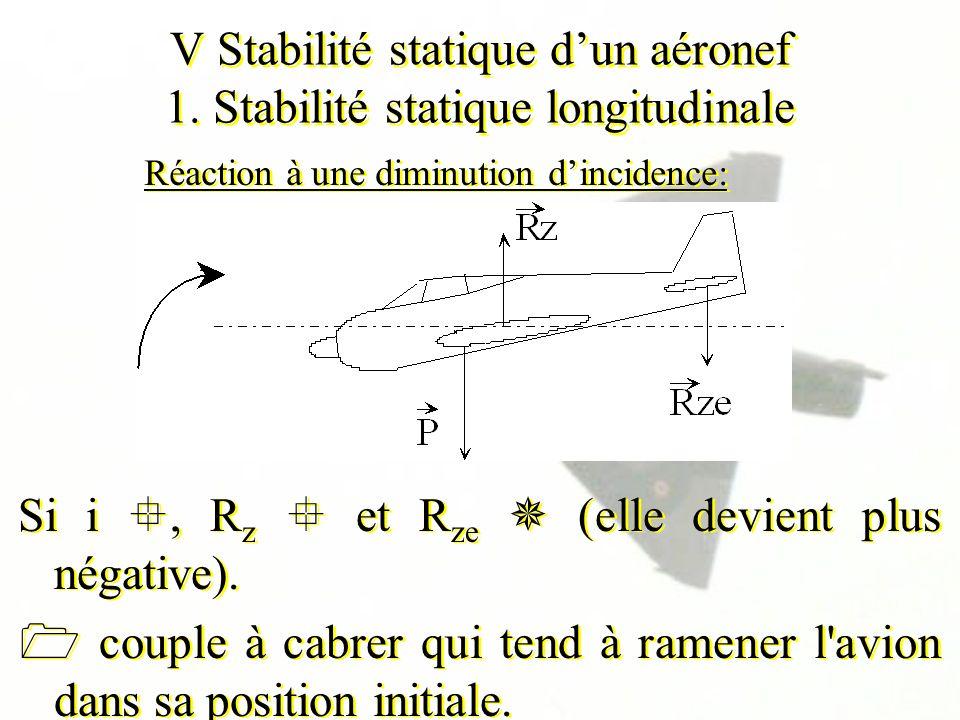 V Stabilité statique dun aéronef 1. Stabilité statique longitudinale Réaction à une diminution dincidence: Si i, R z et R ze (elle devient plus négati
