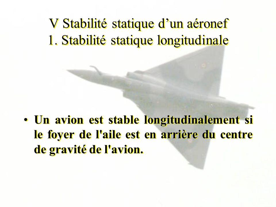 V Stabilité statique dun aéronef 1. Stabilité statique longitudinale Un avion est stable longitudinalement si le foyer de l'aile est en arrière du cen