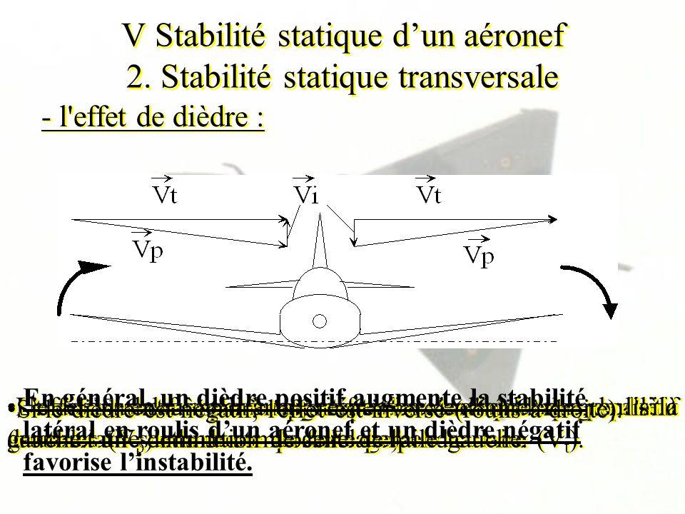 V Stabilité statique dun aéronef 2. Stabilité statique transversale - l'effet de dièdre : Un avion avec un dièdre positif vole avec un dérapage positi
