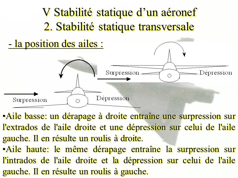 V Stabilité statique dun aéronef 2. Stabilité statique transversale - la position des ailes : Aile basse: un dérapage à droite entraîne une surpressio
