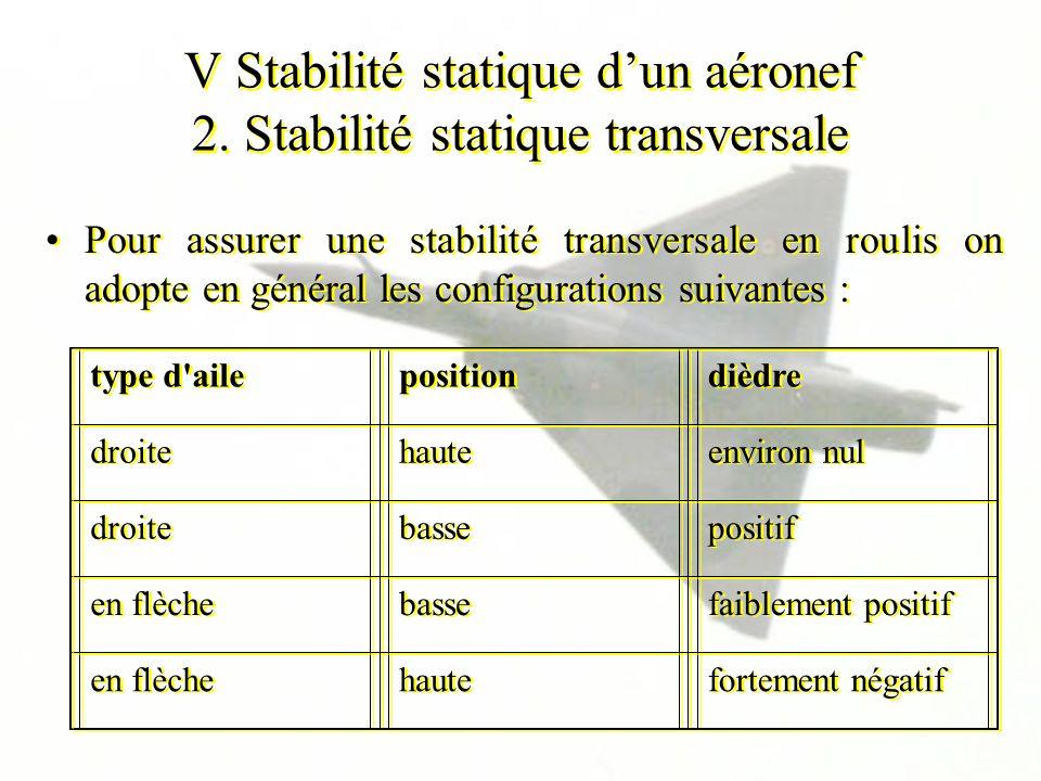 V Stabilité statique dun aéronef 2. Stabilité statique transversale Pour assurer une stabilité transversale en roulis on adopte en général les configu